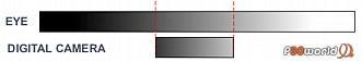 دانلود MediaChance Dynamic Photo HDR v5.2   نرم افزار ایجاد تصاویر HDR