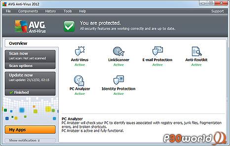 AVG Anti-Virus Pro