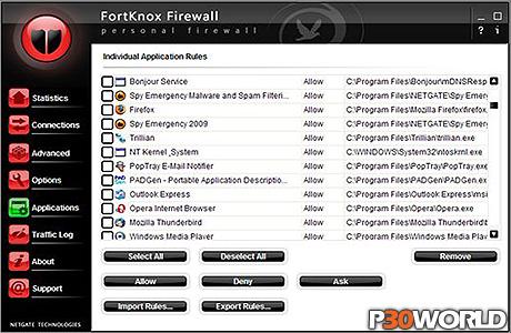NETGATE FortKnox Personal Firewall