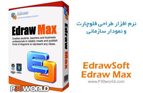 دانلود EdrawSoft Edraw Max 8.6.0.588 – نرم افزار طراحی فلوچارت دیاگرام نمودار سازمانی
