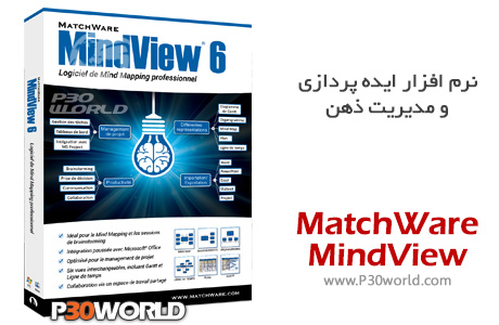 MatchWare-MindView