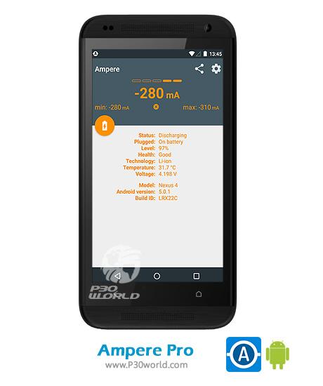 Ampere-Pro