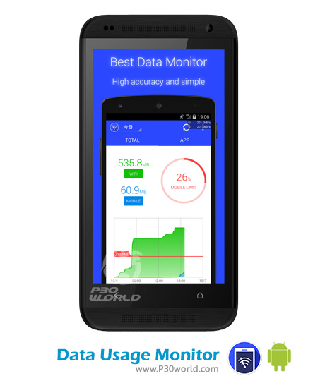 Data-Usage-Monitor