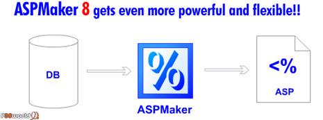 طراحی و ساخت صفحات asp با پایگاه داده توسط E World Tech ASPMaker v8.0.1