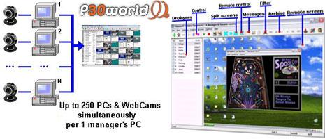 ایجاد دوربین مدار بسته و نظارت مستقیم بر عملکرد کارمندان و افراد با Webcam توسط Oleansoft Hidden Camera v2.30